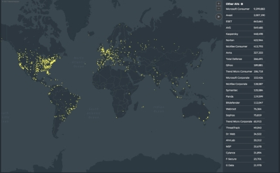 Globale Heat-Map